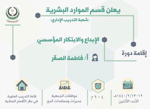 يعلن قسم الموارد البشرية ممثلاً بشعبة التدريب الإداري عن إقامة دورة (الإبداع والابتكار المؤسسي) لمنسوبات الجمعية